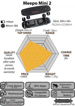 Meepo-Mini-2.jpg