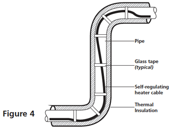 Tyco Raychem Trace Heating Installation Guide