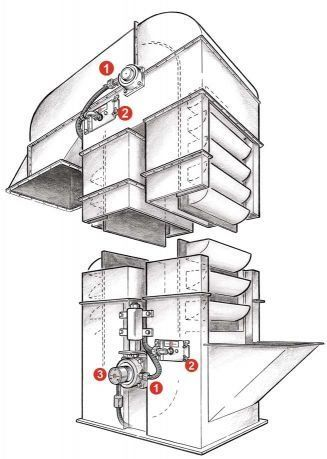 Hazard Monitoring on Bucket Elevators