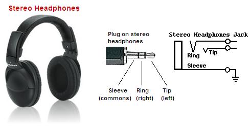 Mini Plug Wiring Diagram Wiring Diagrams Stereo Headphone Jack Wiring Diagram Mini Stereo Plug Wiring Mini Usb Plug Wiring Diagram Mini Plug