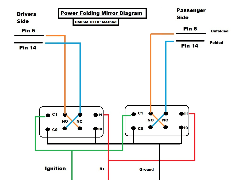 Lincoln Electric Motor Wiring Diagram On Lincoln Images Free