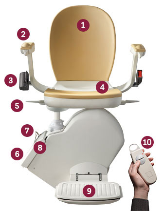 bruno lift chair parts restoration hardware madeline review outside stairlift exterior stair lifts outdoors acorn phoenix az stairlifts tempe ...