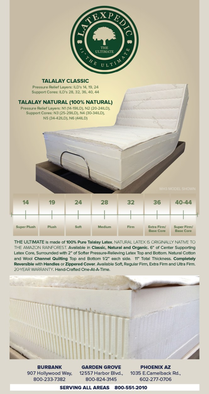 10 Of 100 Pure Talalay Latex Foam 1 2 Natural Cotton And Wool Quilting On Both Sides Inner 6 Core Is Available In