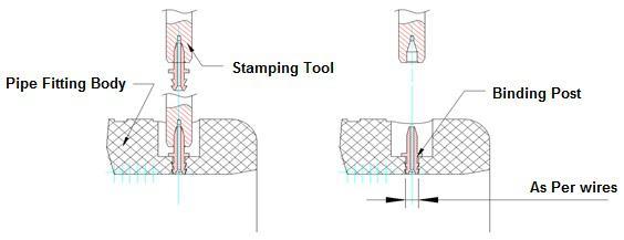 CNC controlled electrofusion wire laying machine China