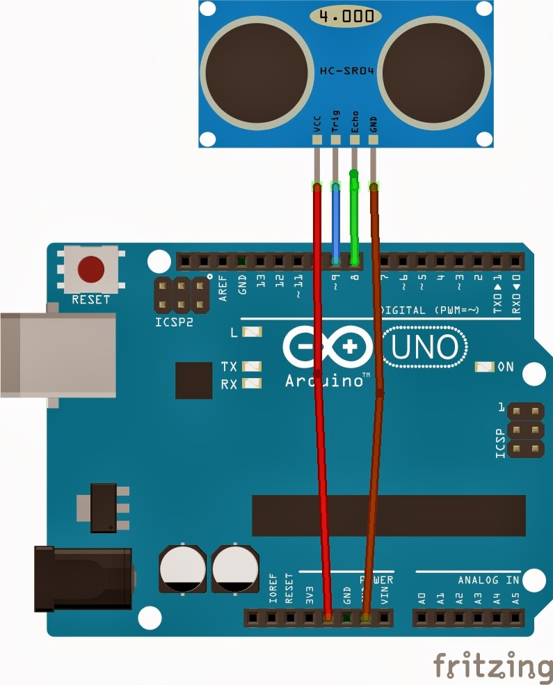 ultrasonidohc - Electrogeek