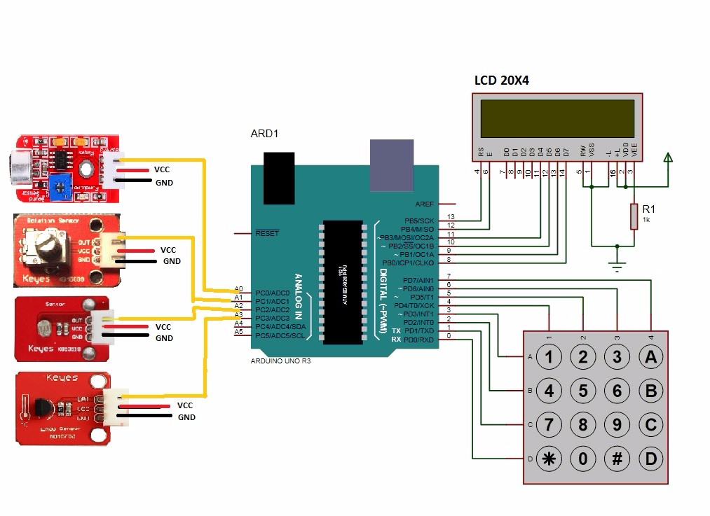 Arduino tree menu for 4X4 matrix keypad