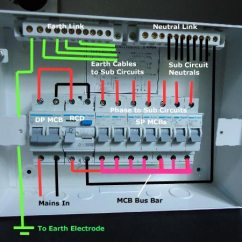 Rcd Wiring Diagram Nz Best Tool To Draw Diagrams Diy A Consumer Unit And Installation - Distribution Board-