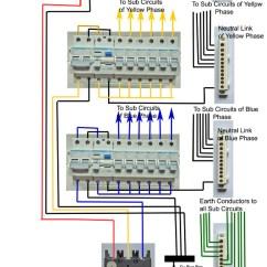 Mk Dual Rcd Consumer Unit Wiring Diagram Jeep Jk Stereo 37 Images Db 3 Ph Web1 4 Pole Panasonic U2022