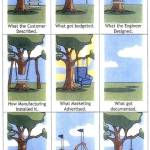 product development analogies