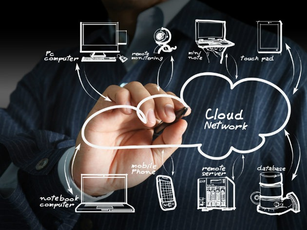 image credit: Cloud Computing Australia  www.ids-g.com   Independent Data Solutions Australia- Innovative Storage management & connectivity distribution such as cloud computing, transceivers, backup, recovery and storage management.