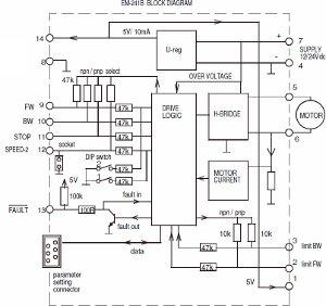 Electromen :: EM-241A/B DC-MOTOR CONTROLLER 12-24V 15A