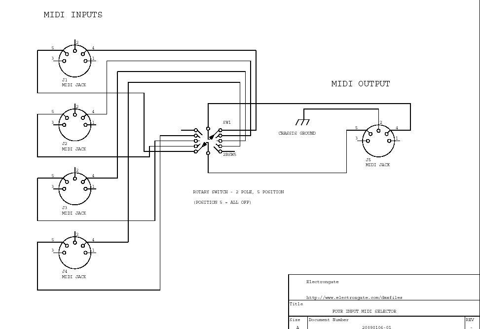 Midi Router Question
