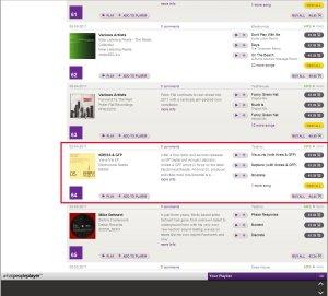 20110414 - WhatPeoplePlay Top 100 General