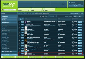 20110703 - 91st position House Top 100 on Beatport