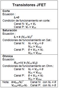 formulas JFET