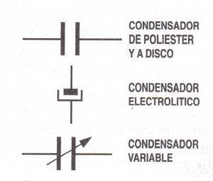 simbolos condensadores