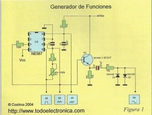 Generador fig1
