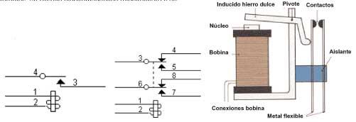Interruptor fig3