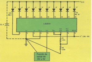 APRENDE PRACTICANDO / Medidor de tensión de 0 a 5V