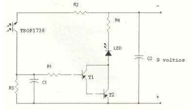 Receptor circuito