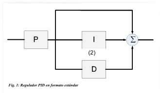 Regulador fig1
