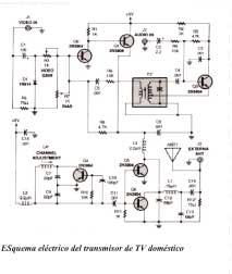 Transmisor esquema