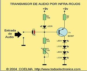 Transmisor y receptor de audio