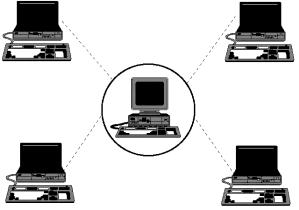 Electrónica de sistemas: Estructura de comunicaciones con módem