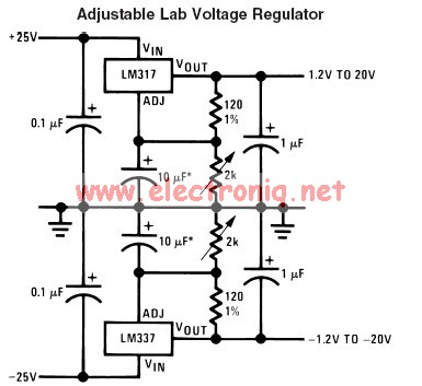 LM317 and LM337 dual variable power supply circuit design