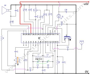 CXA1019 FM Radio Circuit Diagram | Electronic Circuits