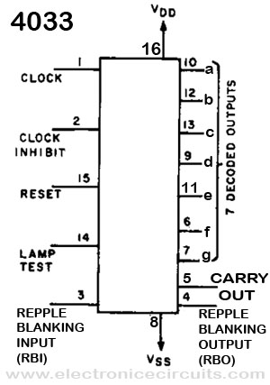 7490 Decade Counter Circuit Diagram, 7490, Free Engine
