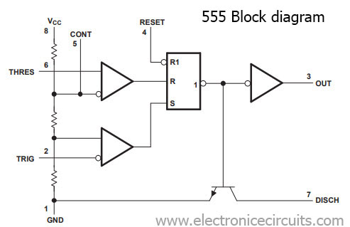 Toggle to Momentary Switch Using 555 Monostable