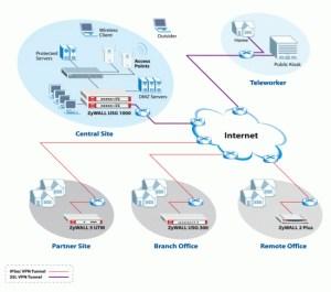 usg1000diagram   Electronic Frontier Ltd