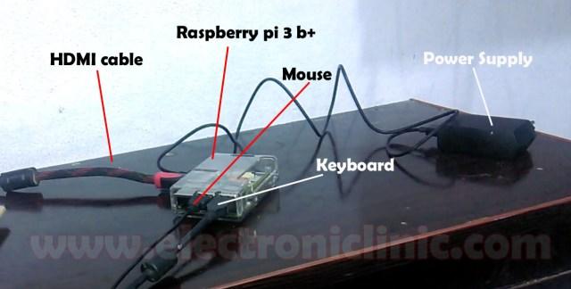 Raspberry Pi Putty SSH