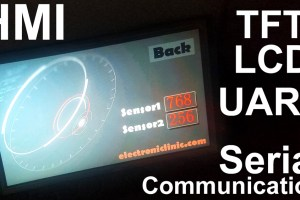 TFT LCD UART Serial communication