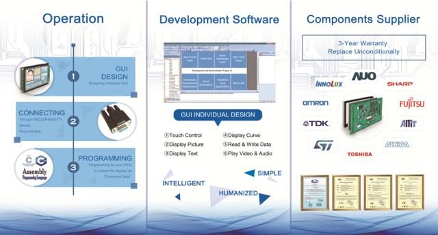HMI Intelligent TFT LCD