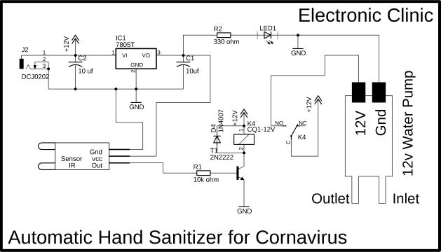 How To Make Automatic Hand Sanitizer To Stop Cornovirus