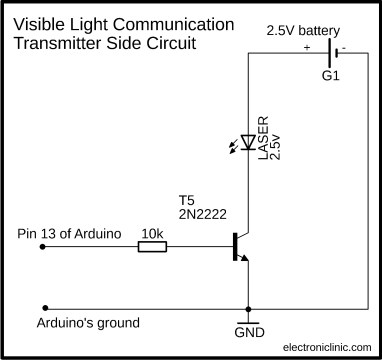Visible Light Communication