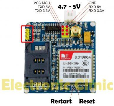 ESP32 with GSM