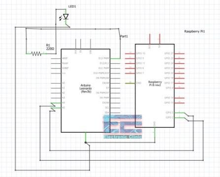 Arduino and Raspberry Pie