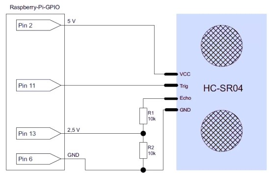 Ultrasonic Sensor with Raspberry Pi