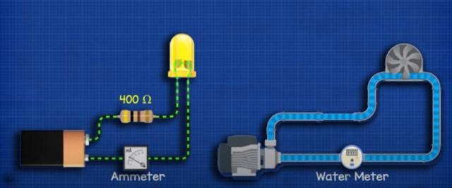 DC Series Circuits