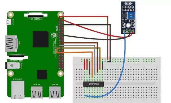 Soil moisture Sensor with Raspberry Pi