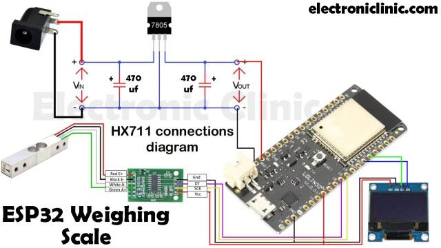 ESP32 HX711