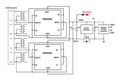 Active bridge optimizes Power over Ethernet design