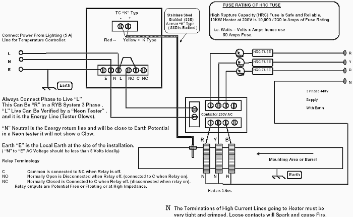 Convection Oven Wiring Diagram Temperature Control In Plastic Injection Molding Delabs