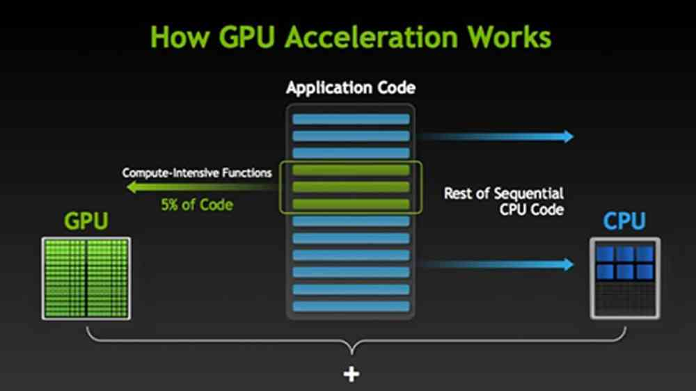 medium resolution of thermal management of gpu enabled servers in data centers