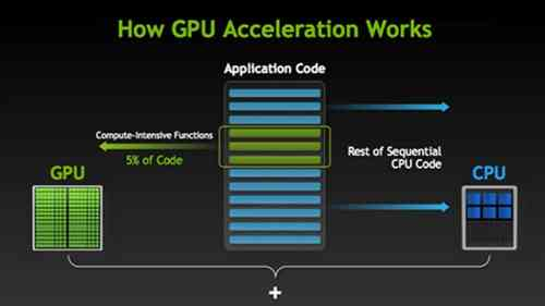small resolution of thermal management of gpu enabled servers in data centers