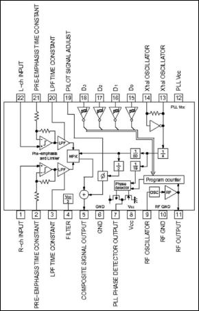 Brushless Fan Schematic ESC Fan Wiring Diagram ~ Odicis