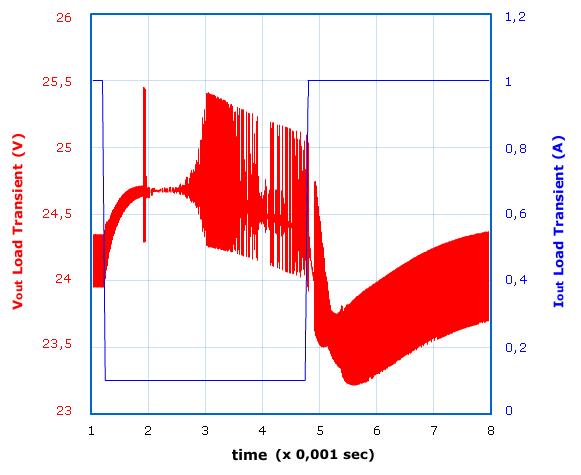 simulation_3